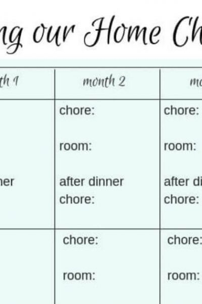 Image of a chore chart titled Blessing our Home Chore Chart form Blessed catholic Mom.