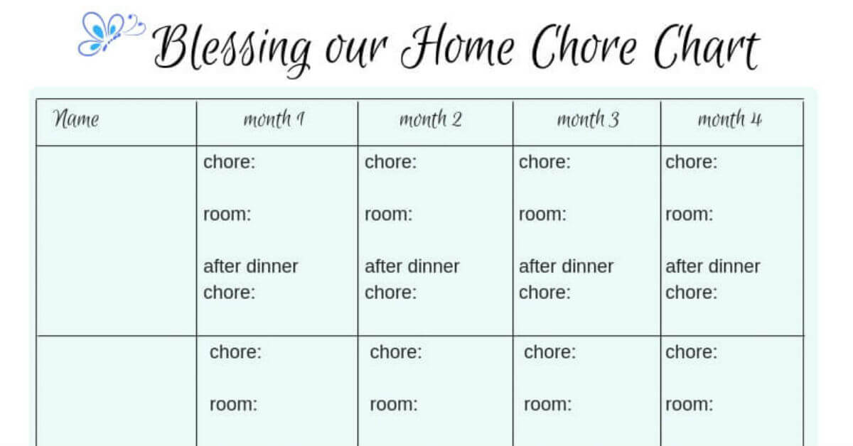 Do you know how to create a chore chart? The best chore chart for your family is the one you use! Follow these simple steps to create one for your family. Image of a chore chart titled Blessing our Home Chore Chart form Blessed catholic Mom.