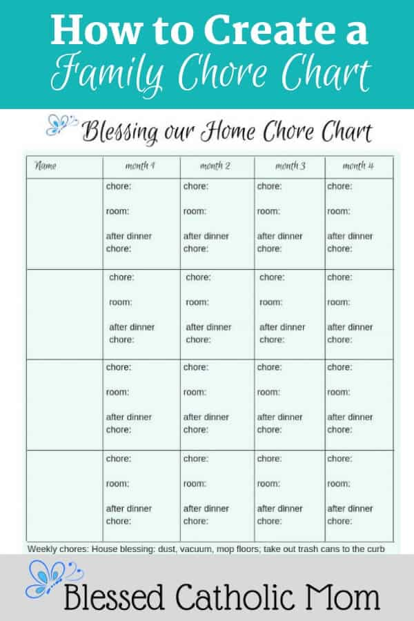 The best chore chart for your family is the one you use! Image of a chore chart with the title Blessing our Home Chore Chart.